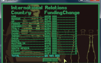 [13/0572010] Funding